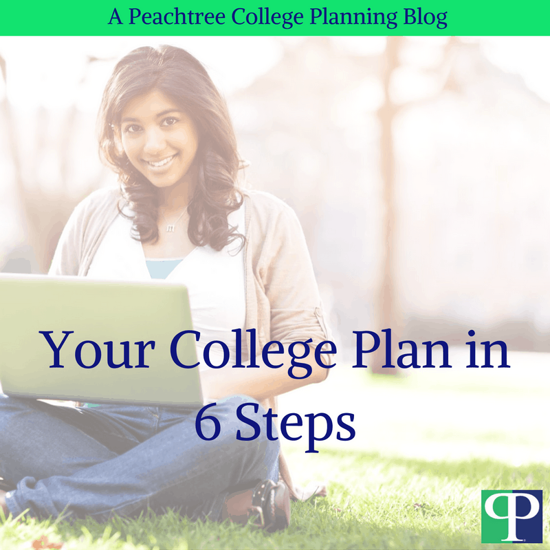 6 Steps to Start Your College Plan